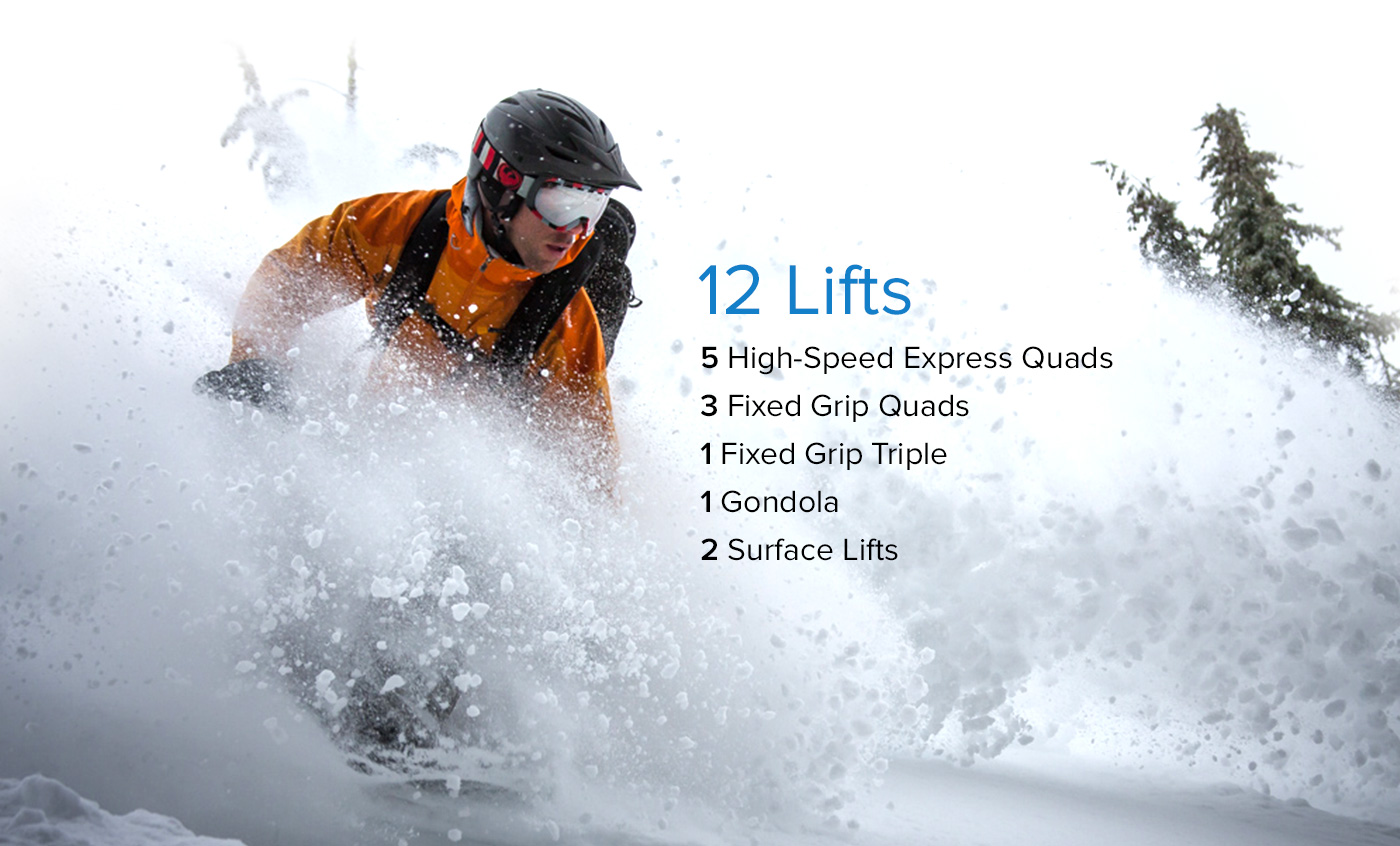 Snowboarder blasting through powder with text overlay with information on Sugar Bowls amazing mountains&#x3b; 12 lifts, 3 fixed grip quads, 1 fixed grip triple, 1 gondola, 2 surface lifts