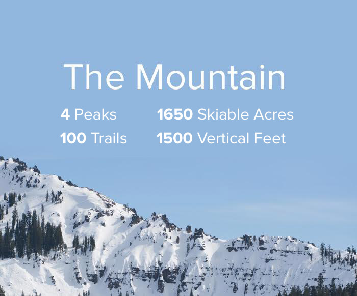 The top of snow covered Palisades, with blue sky above. Text overlaid showing 103 trails, 4 peaks, 1,500 vertical feet 1,650 skiable acres.
