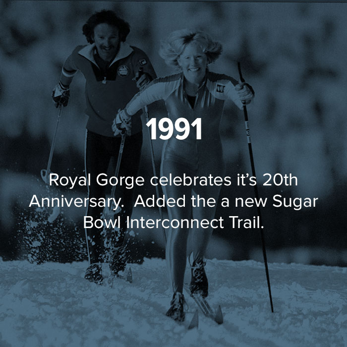 1991 Royal Gorge celebrates it's 20th anniversary.  Added the new Sugar Bowl Interconnect Trail.