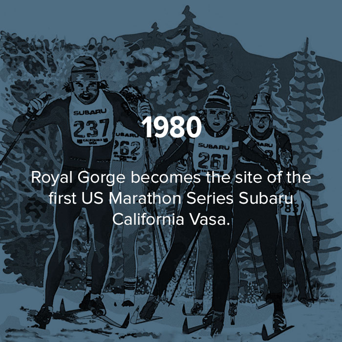 1980 Royal Gorge becomes the site of the first US Marathon Series Subaru California Vasa