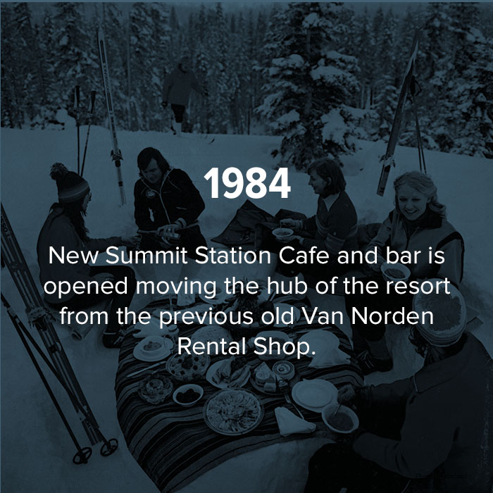 1984 New Summit Station Cafe and Bar is opened moving the hub of the resort.